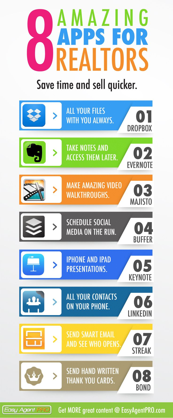 8 Epic iOS Apps For Realtors to improve your productivity. Infographic describing 8 apps to make your life easier. Save time and sell quicker.