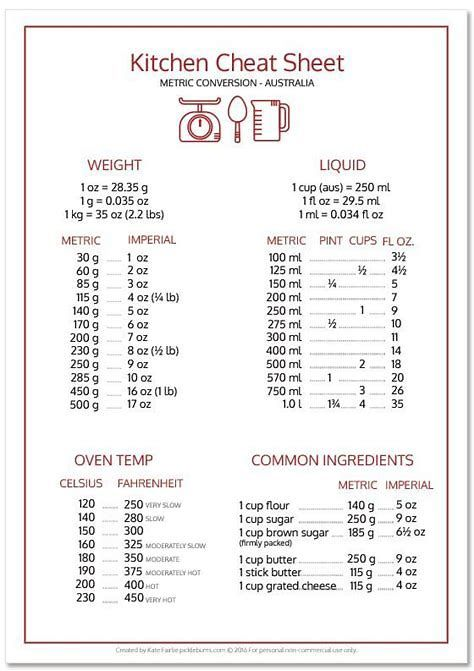 Image Result For Printable Metric Conversion Chart Kitchen Cooking