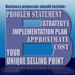 Writing an official proposal in a proper business proposal format is very important for impressing clients. This Buzzle write-up provides some tips for helping you write a business proposal...