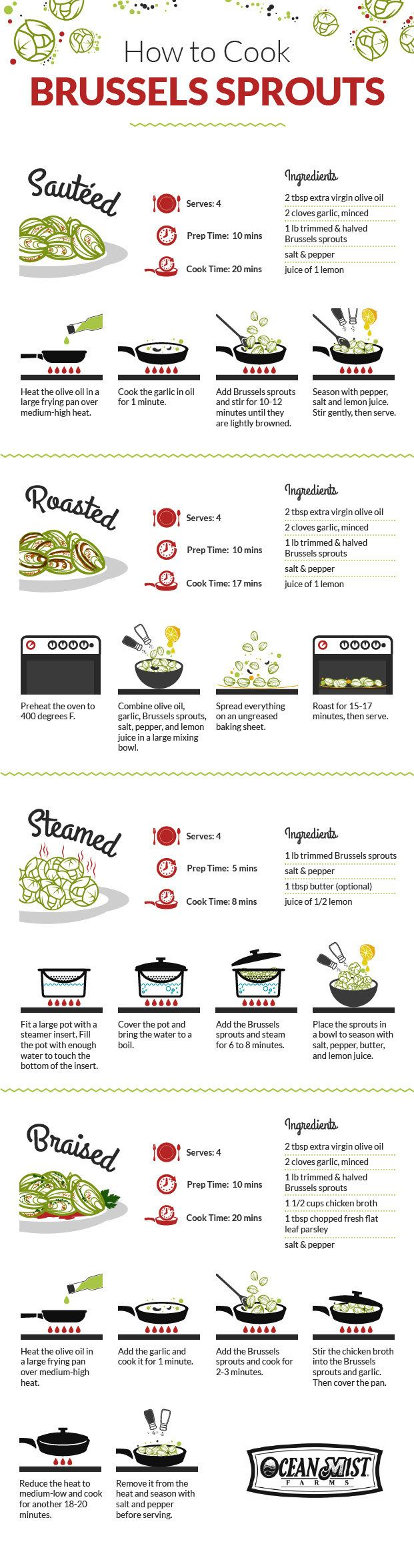 For making Brussels sprouts that taste legit heavenly. | 25 Cheat Sheets That Make Cooking Healthier Less Of A Freaking Chore