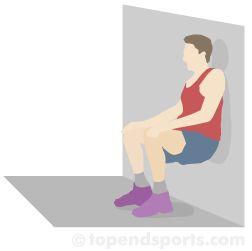 wall sitform 90 degrees angle with legs  wall squat at