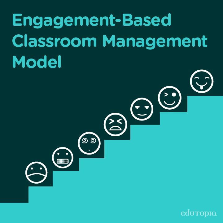 Invite your students to participate in a behavioral model that helps them level up with their engagement and attitude -- much like a video game.