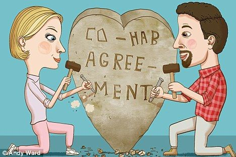 cohabitation contract makes financial sense for many couples who want to live together but remain unmarried