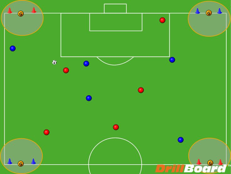 Soccer Practise: Four Goal Shooting Drill #DrillBoard #football #coach