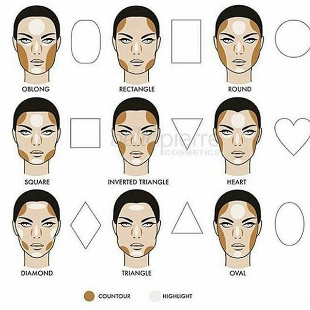 Corrective Makeup For Diffe Face Shapes