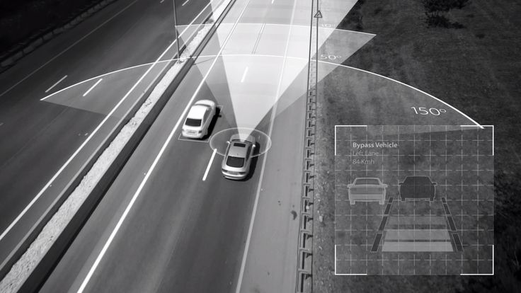 Mobileye is the global leader in the development of vision technology for Advanced Driver Assistance Systems (ADAS) and autonomous driving.