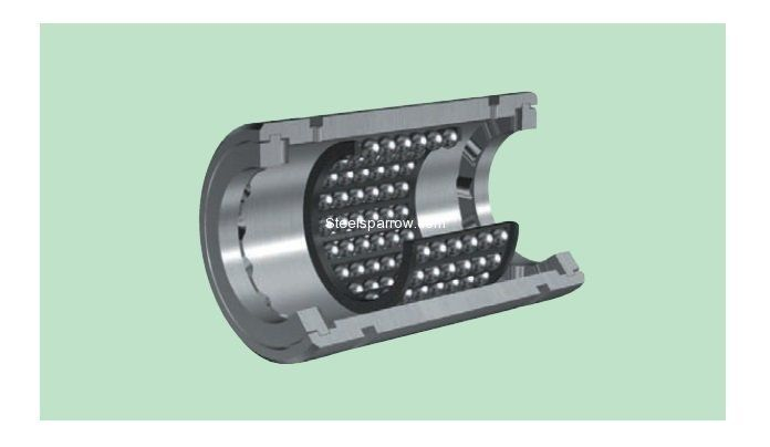 Buy online NTN Bearing No. KD101930LL/3AS, @Steelsparrow.com with high quality Linear ball bearings stroking type,  Make: Japan NTN Bearings For more details contact us: info@Steelsparrow.com Plz visit: http://www.steelsparrow.com/bearings/linear-ball-bearings-stroking-type.html
