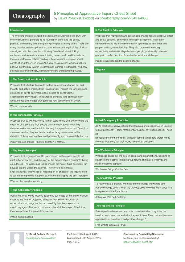 5 Principles of Appreciative Inquiry Cheat Sheet by Davidpol - Cheatography.com: Cheat Sheets For Every Occasion