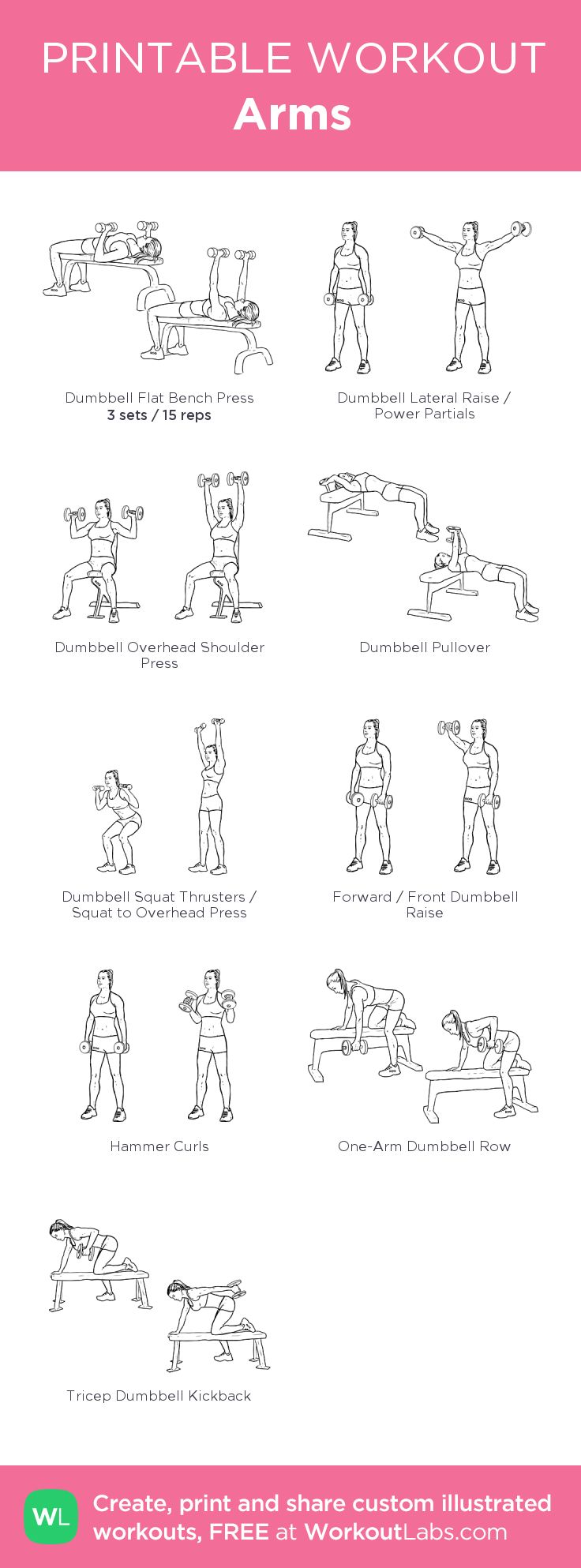 Arms : my visual workout created at WorkoutLabs.com • Click through to customize and download as a FREE PDF! #customworkout
