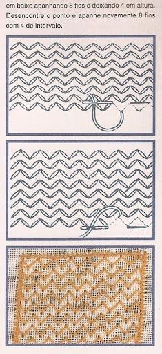 Crivo zig-zag Prepare o tecido tirando 1 fio e deixando 5, o fio isolado só é tirado na horizontal. Trabalhe o crivo horizontalmente ora em cima ora em baixo formando um zig-zag.