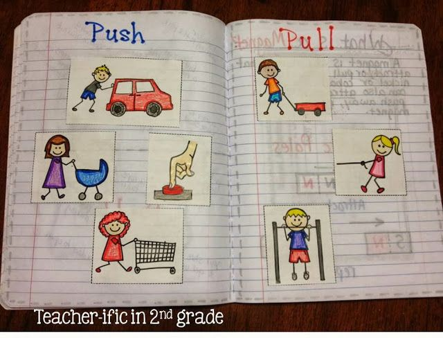 Force and Motion unit using interactive journals. Cute push and pull picture sort.