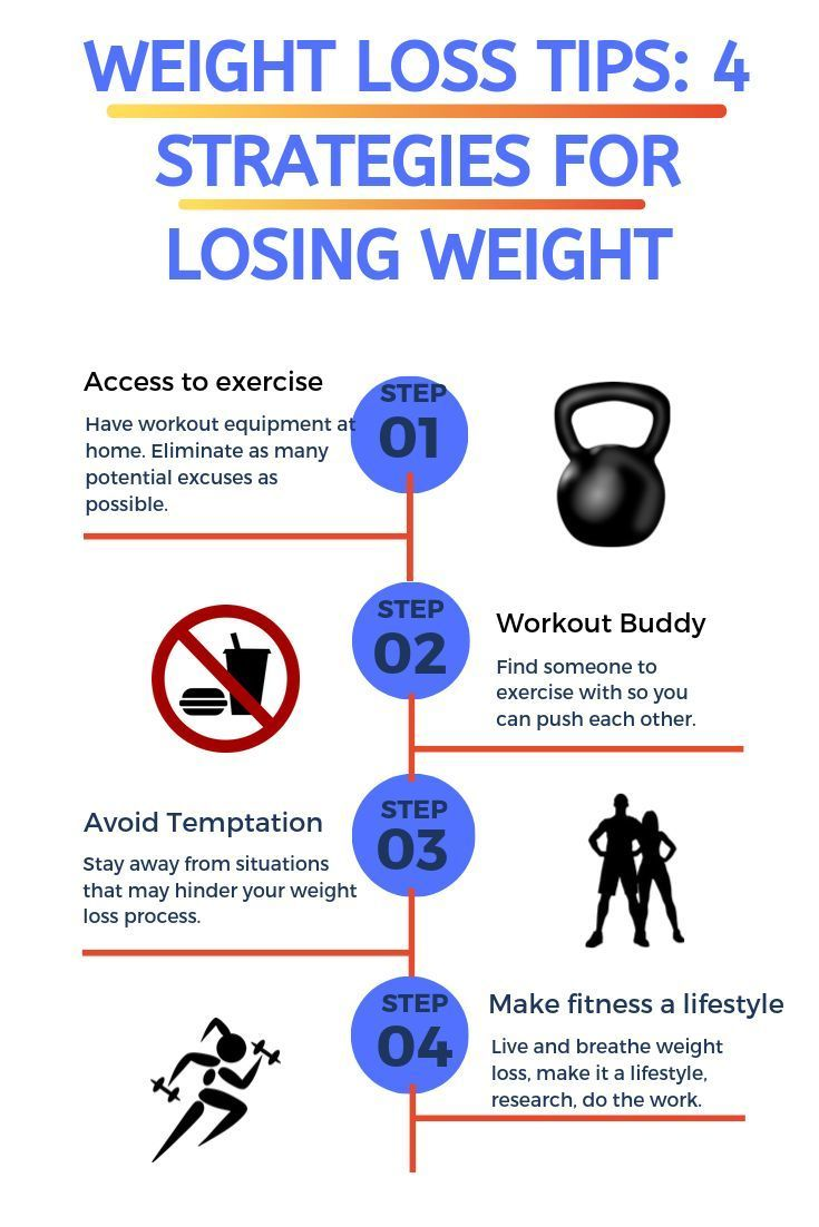 Pin On Health And Wellness Tips For Building A Healthy Body And Lifestyle