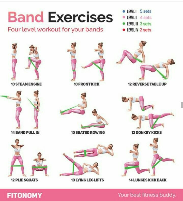 Resistancebands Band Workout Resistance Workout Workout Machines