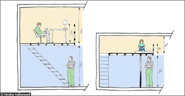 Les r gles d 39 une mezzanine bien pens e ce qu 39 il faut - Faire un placard dans une chambre ...