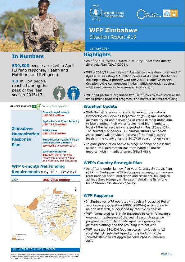 Zimbabwe Wfp Zimbabwe Situation Report   May   Http