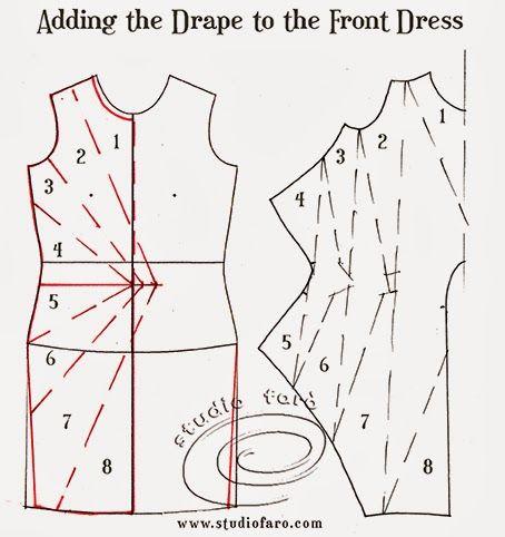 http://studiofaro-wellsuited.blogspot.ro/2014/03/pattern-puzzle-jersey-twist-dress.html