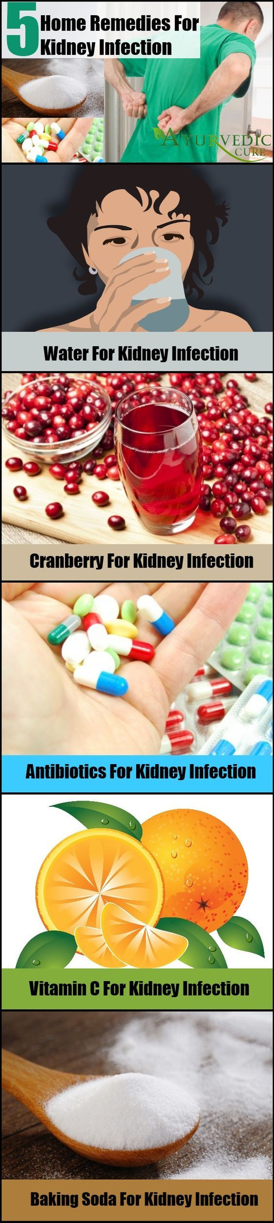 Top 5 Home Remedies For Kidney Infection--Yeah thanks a lot for perpetuating the idea that poor hygiene practices bring on kidney infection.