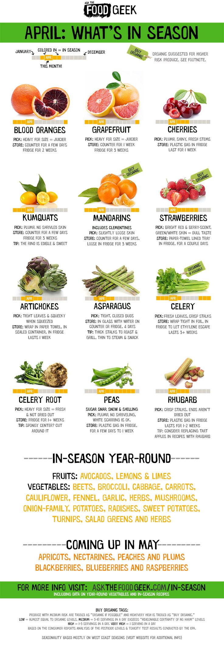 April Seasonal Produce Chart: 12 fruits & vegetables to eat this month - perfect for the farmers market. Plus spring recipes so you know what to eat in April. The recipes for April use ingredients that are all available that month :)