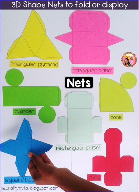 3D Shape nets poster. Downloadable template for teachers. $