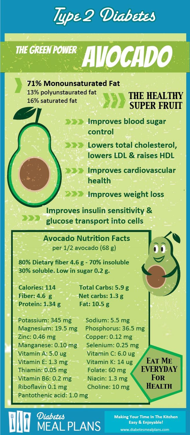 As you can see, avocados are super healthy and great for diabetics!