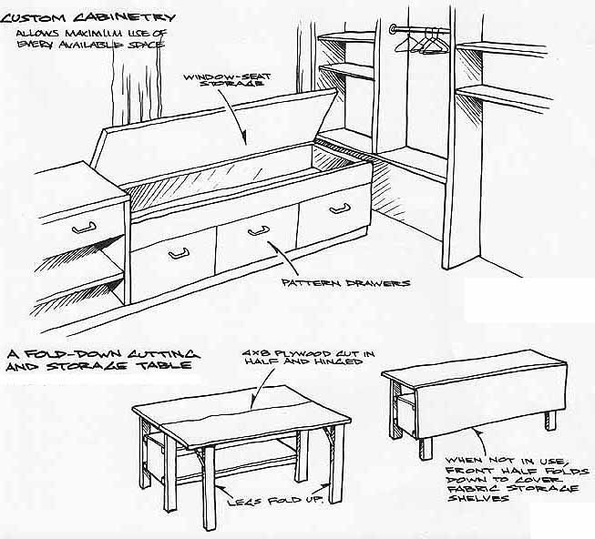 How to Design a Sewing Room: Ideas on cutting tables and storage