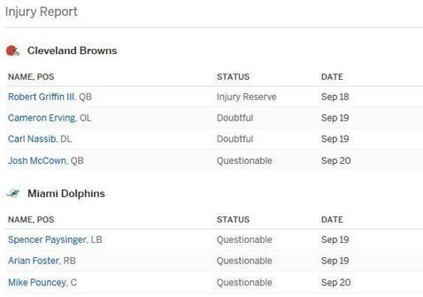 Browns vs Dolphins Live Stream  more :: http://dolphinsvsbrownslive.co/