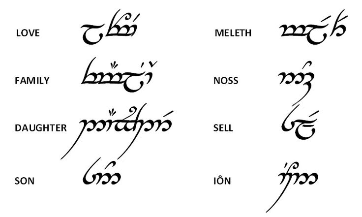 elvish words