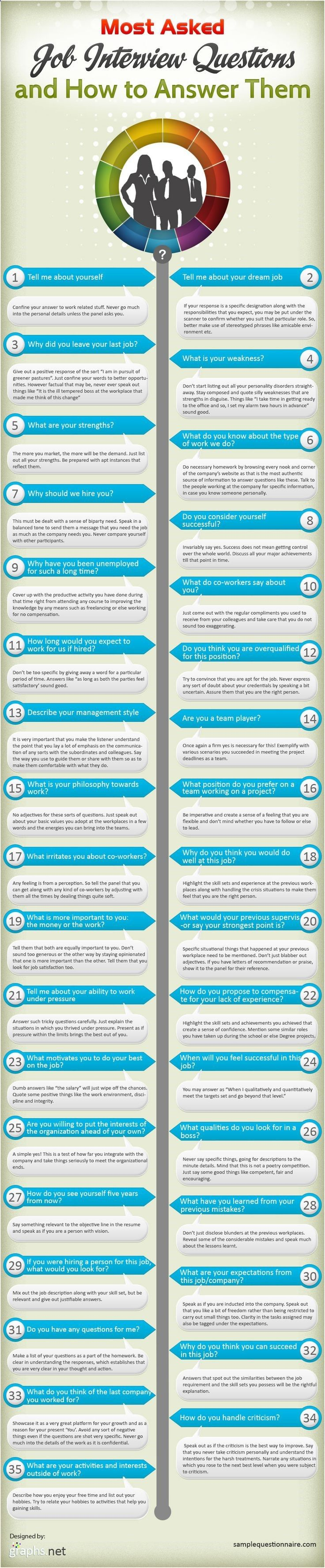 Tips on How to Answer the Most Commonly Asked Job Interview Questions