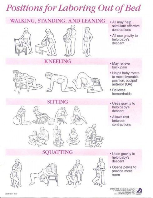 Positions for laboring out of bed, this needs to go in my doula bag!
