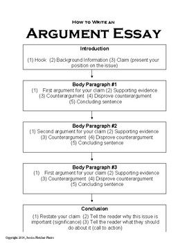 002 Types of Writing HandoutsArgument, Narrative, Research