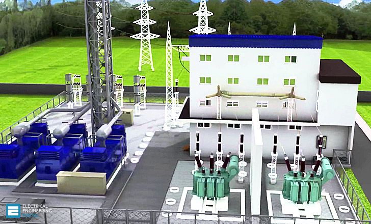 95 best images about power substations on pinterest for Distribution substation