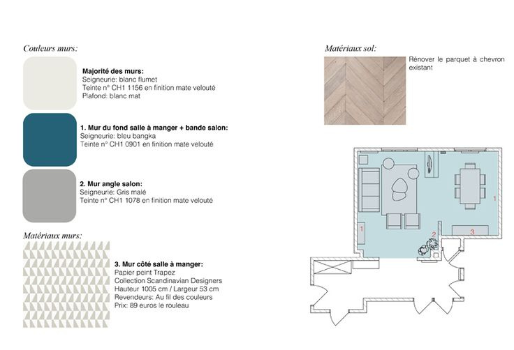 1000 ideas about architecte lyon on pinterest renovation interieur verre feuillet and - Marion lanoe ...
