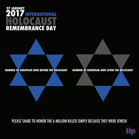 top memorial day hashtags