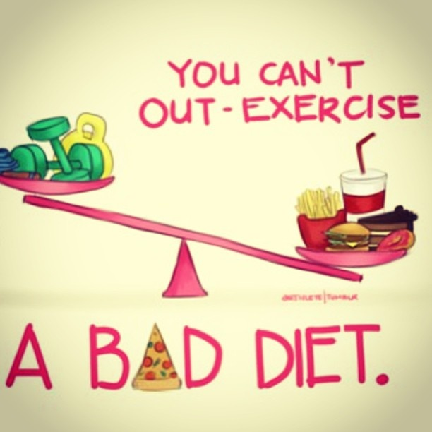 Dont do this to your body | Weight | Pinterest | Diet ...