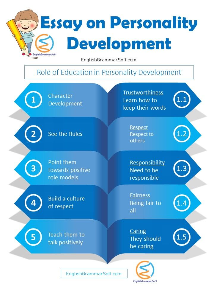 Essay On Personality Development Role Of Education In 2020