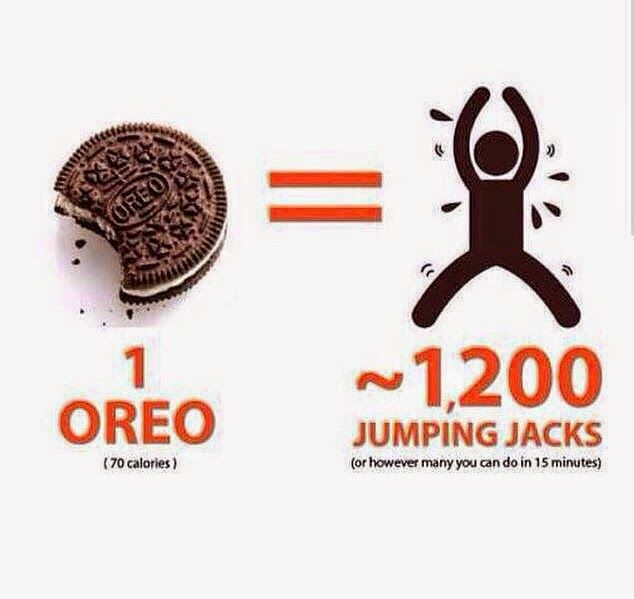 Yikes! I need lables like this on all junk food. The number of burpee's it'd take would be even more effective haha