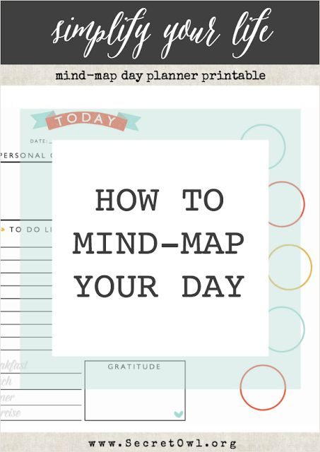 How to Mind-Map Your Day, wondering if there's an app. I do this all the time. Didn't know there was a name for it.