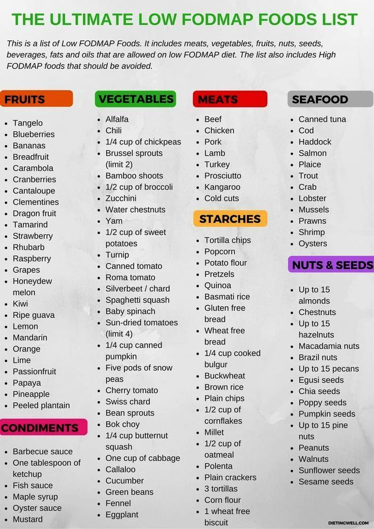 printable complete fodmap food list free the low