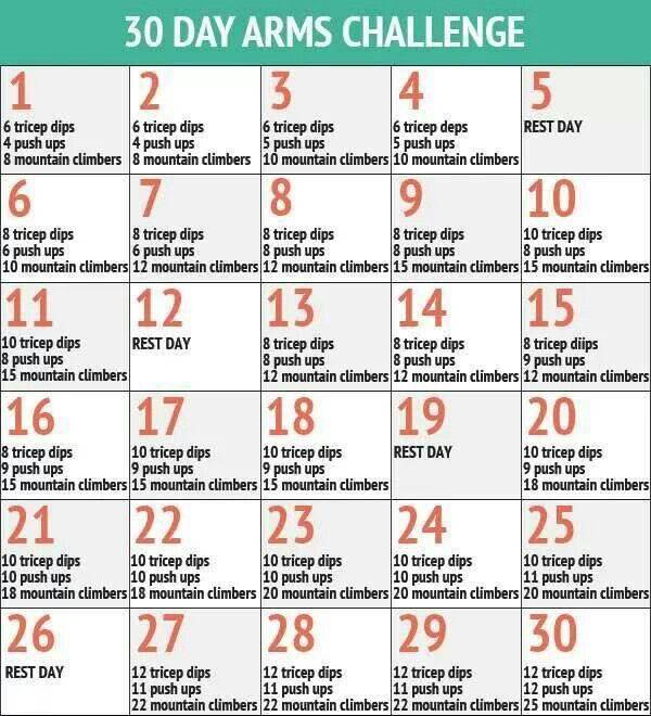 30 day Arm Challenge | Fitness... | Pinterest | Arm Challenge, 30 Day ...