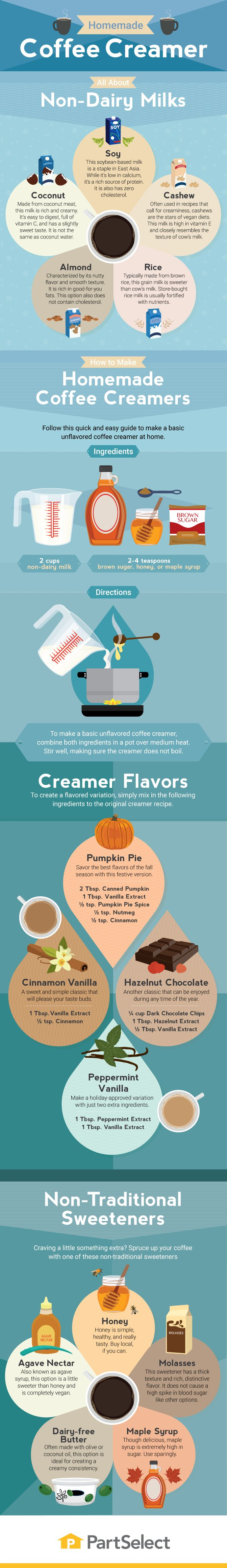 Homemade Coffee Creamer #Infographic #Coffee #Food