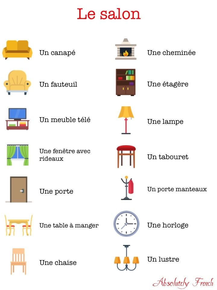 Vocabulaire Les Meubles De La Maison Em 2020 Frances Para Iniciantes Aula De Frances Palavras Em Frances