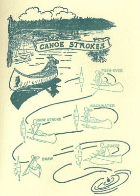 Canoe Strokes by Saturn Press in Swan's Island, Maine.