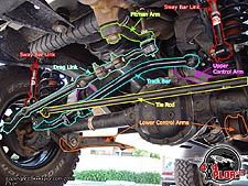 Front End Alignment #DIY #jeep #TJ