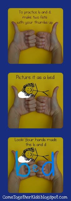 Busy Kids = Happy Mom: The b and d confusion - use your thumbs!