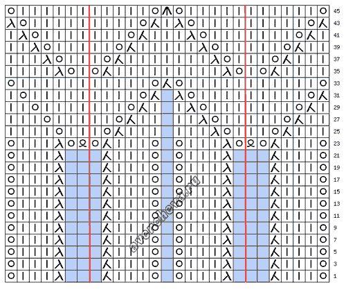 схема узора 574