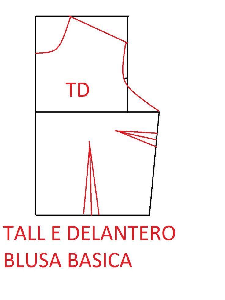 TRAZO BÁSICO DE LA BLUSA  DELANTERA