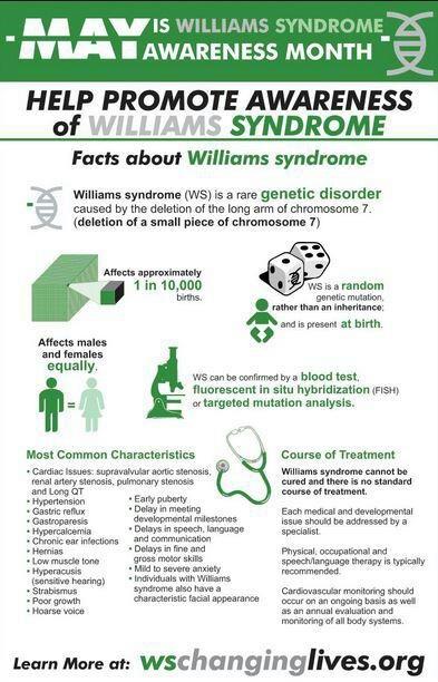 Williams Syndrome
