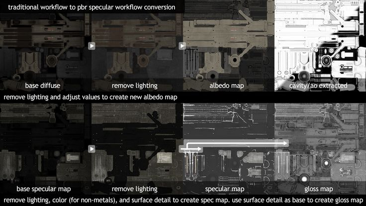 "Tutorial: PBR Texture Conversion By Joe ""EarthQuake"" Wilson In this tutorial, I'm going to demonstrate how content created for traditional shaders can be converted to PBR shaders, how to convert co..."