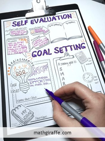 Goal Setting & Self Reflection Doodle Note Sheet