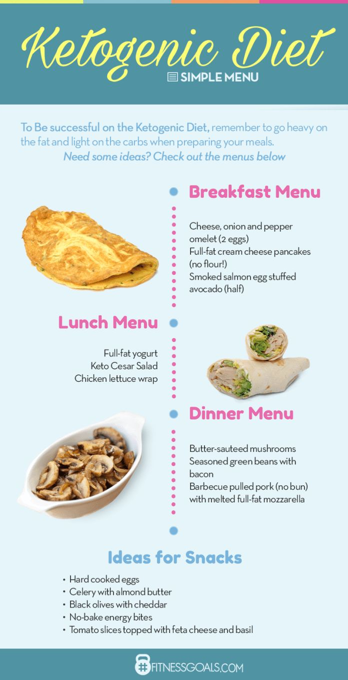 Good Food Recipes Easy Simple